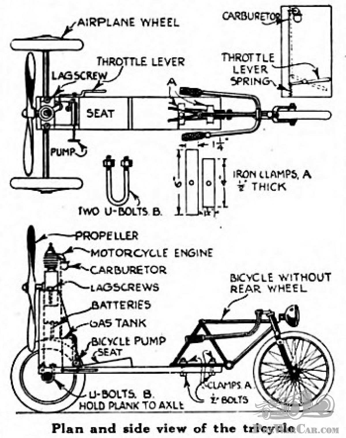 Air Driven Tricycle Costs Little To Build And Run Diagram Motorcycle Engine Art